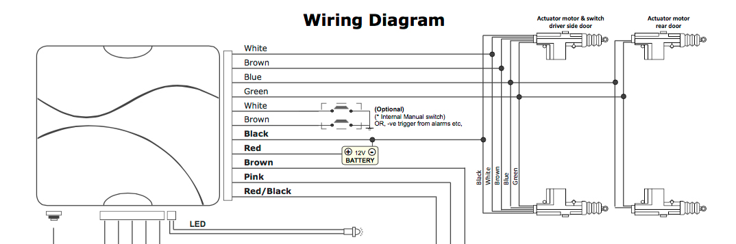 Vw Central Locking Wiring Diagram Free Wiring Diagram For You
