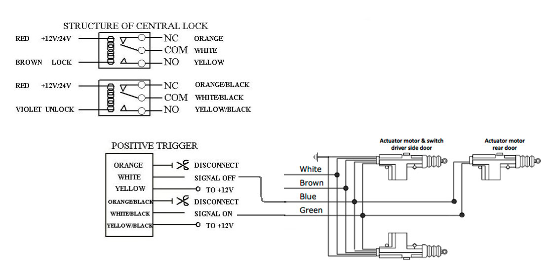 volkswagen door lock actuator wiring diagram 2005